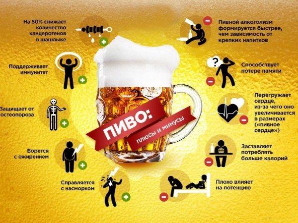Положительно влияние пива на организм