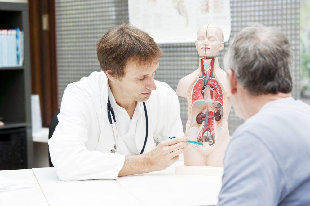 Хронический простатиты: симптомы и лечение